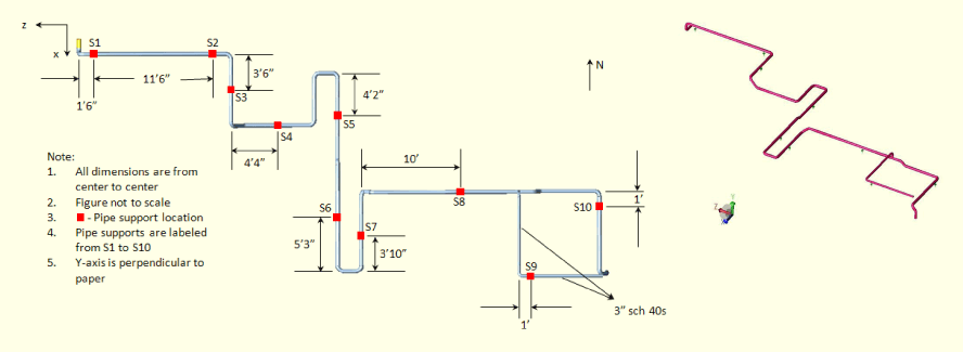 pipe-stress-analysis-design