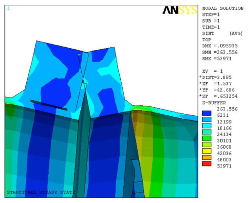 Failure Analysis of Flanges and Supports - Openso Engineering